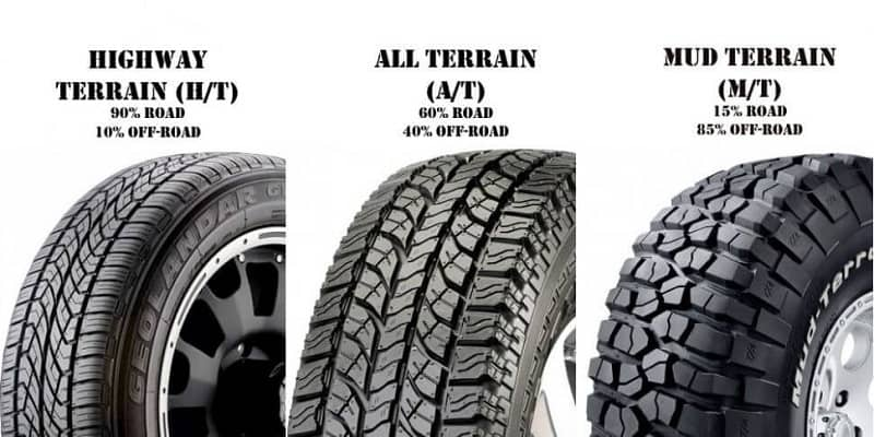 highway-vs-all-terain-vsmud-terain-tires-min