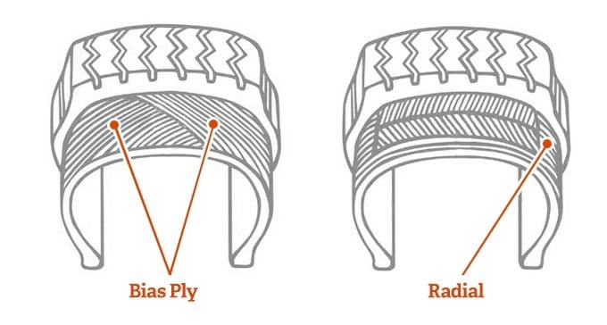radial or bias motorcycle tires