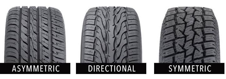 How to tell if tires are directional